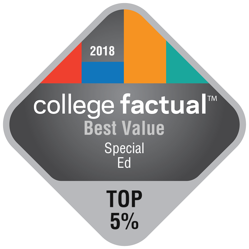Best Value for Special Education badge