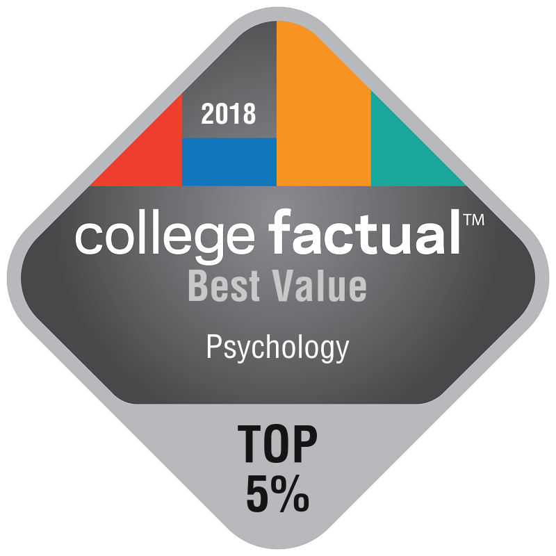 Best Value for Psychology badge