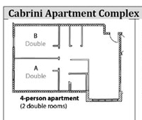 Housing options for the Cabrini Apartment Complex: 4-person apartments with 2 double rooms, 5-person apartments with 2 double rooms and 1 single room, and 6-person apartments with 3 double rooms